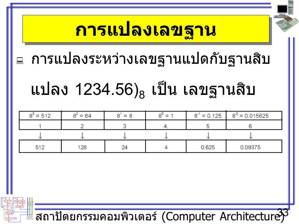 การแปลงเลขฐาน แปลง 1234.56)8 เป็น เลขฐานสิบ