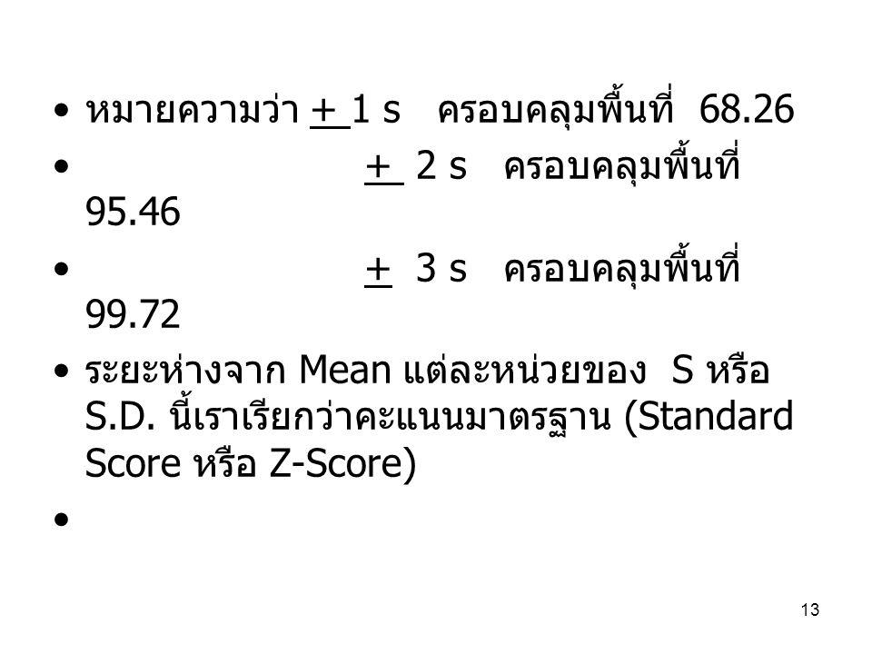 หมายความว่า + 1 s ครอบคลุมพื้นที่ 68.26