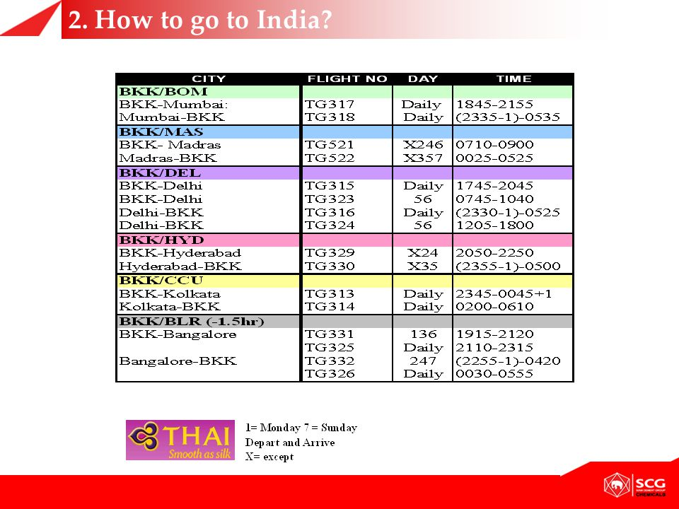 2. How to go to India