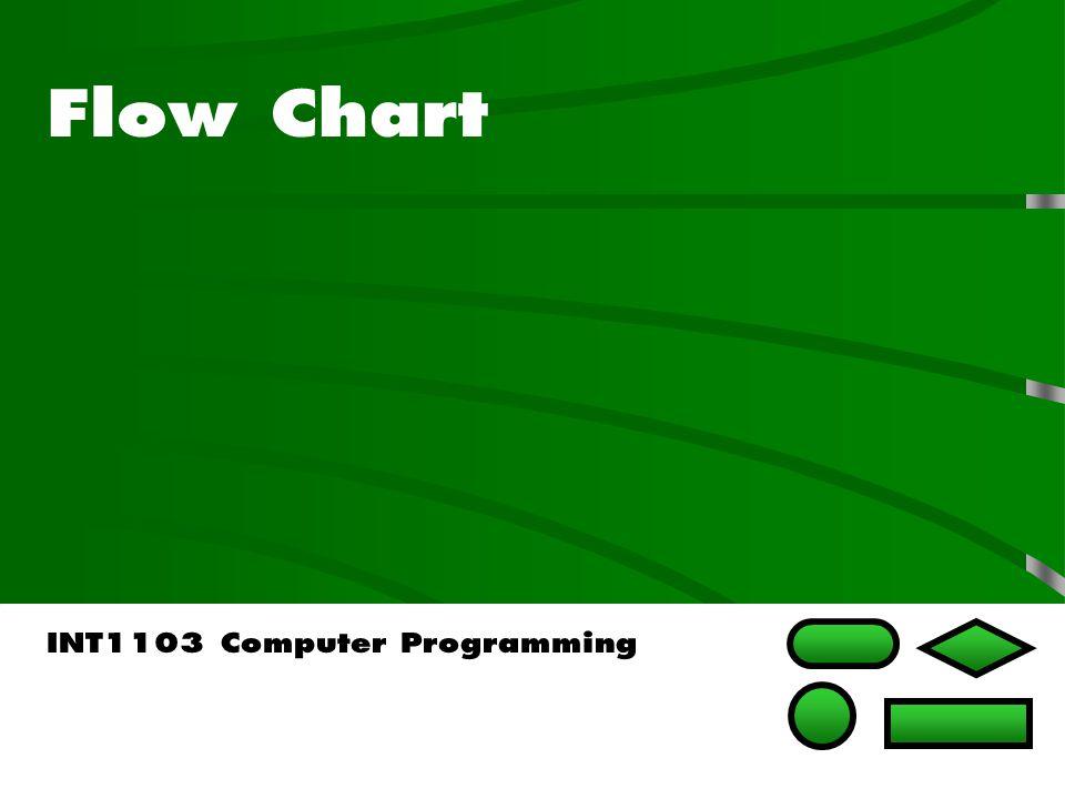 Flow Chart INT1103 Computer Programming