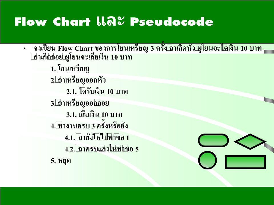 Flow Chart และ Pseudocode