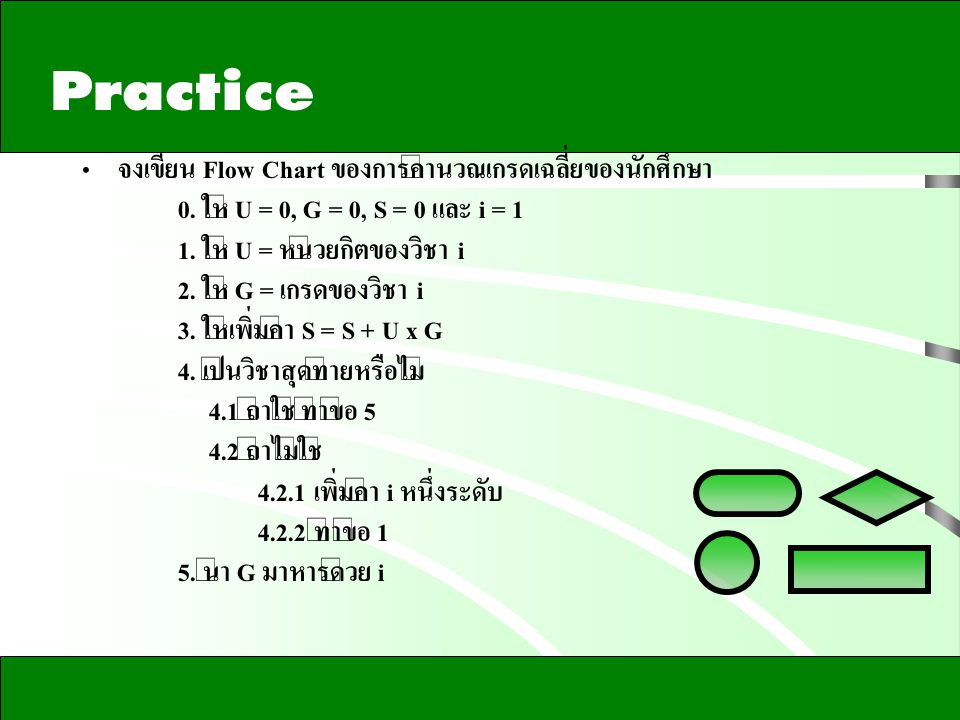 Practice จงเขียน Flow Chart ของการคำนวณเกรดเฉลี่ยของนักศึกษา