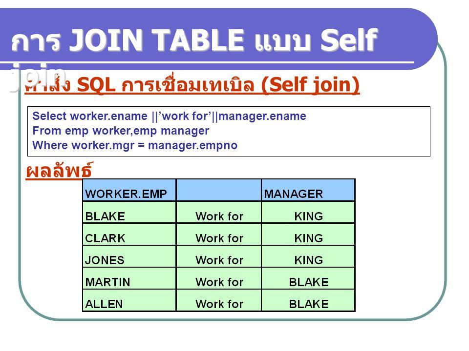 การ JOIN TABLE แบบ Self join