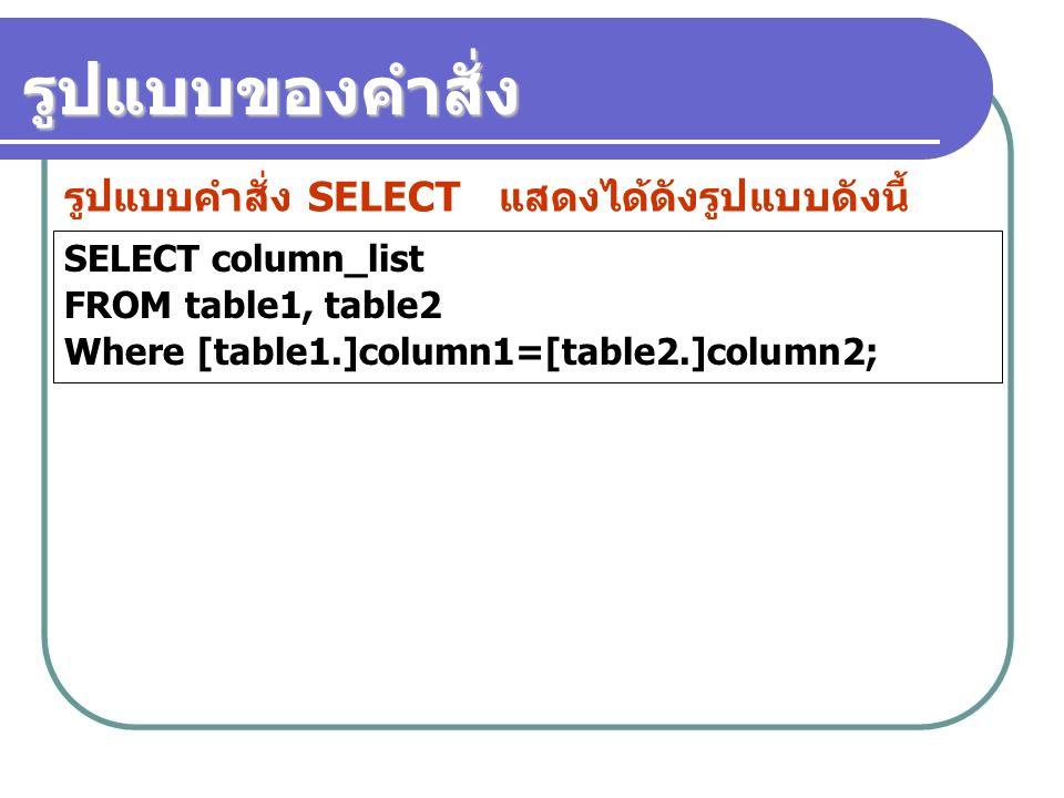 รูปแบบของคำสั่ง รูปแบบคำสั่ง SELECT แสดงได้ดังรูปแบบดังนี้