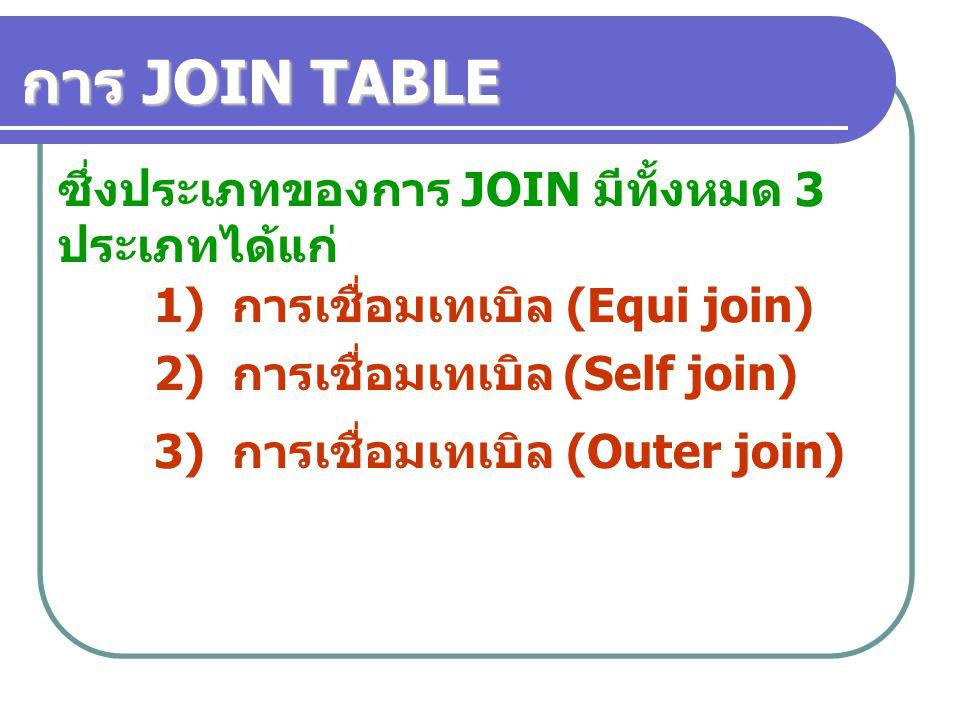 การ JOIN TABLE ซึ่งประเภทของการ JOIN มีทั้งหมด 3 ประเภทได้แก่