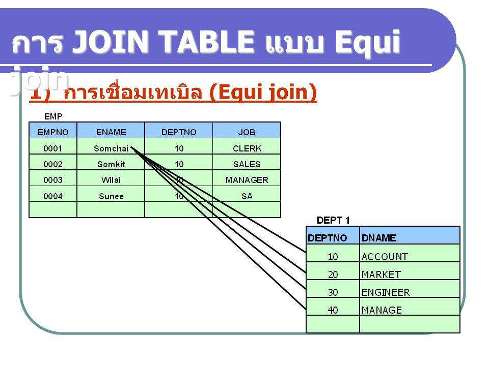 การ JOIN TABLE แบบ Equi join