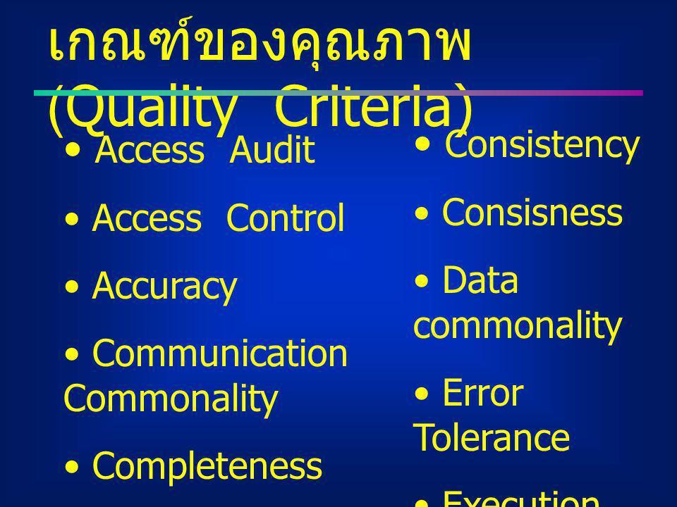 เกณฑ์ของคุณภาพ (Quality Criteria)