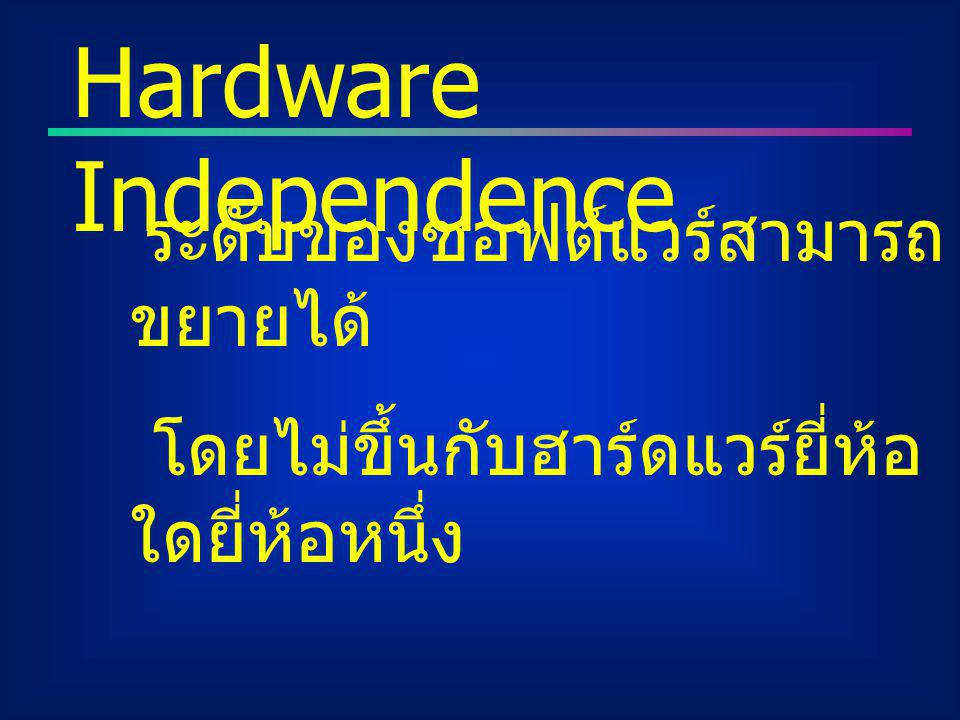 Hardware Independence