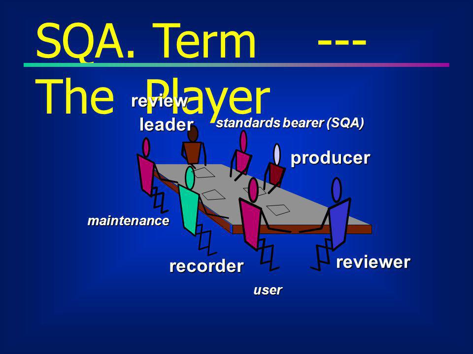 SQA. Term --- The Player review leader producer reviewer recorder