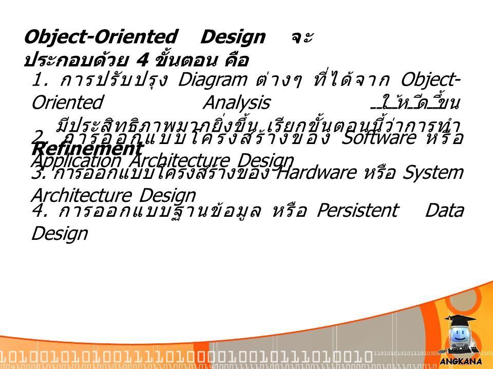 Object-Oriented Design จะประกอบด้วย 4 ขั้นตอน คือ