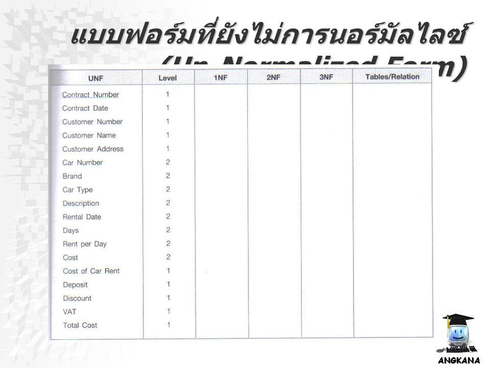 แบบฟอร์มที่ยังไม่การนอร์มัลไลซ์ (Un-Normalized Form)