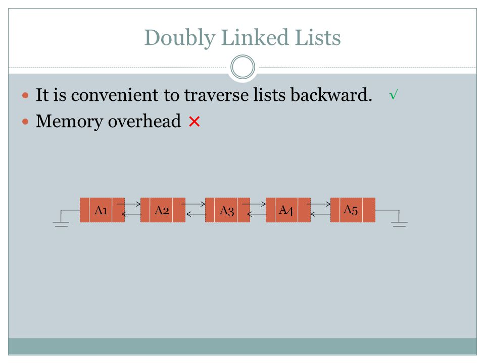 Doubly Linked Lists × It is convenient to traverse lists backward.