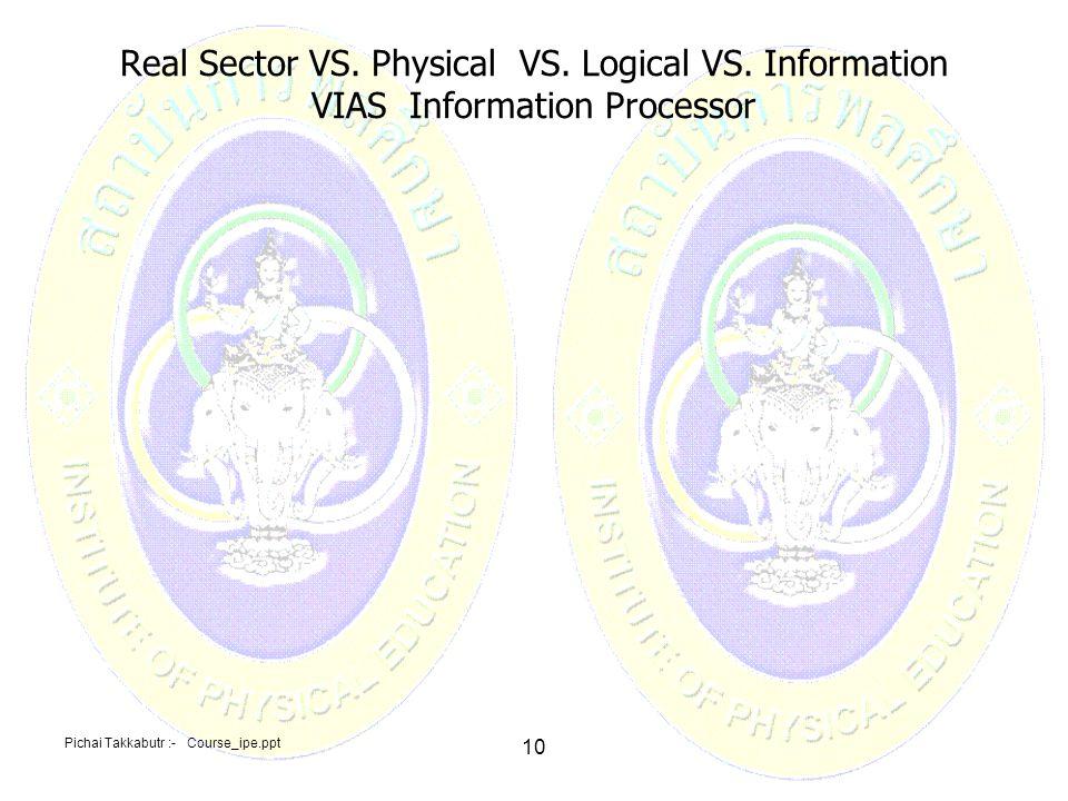 Real Sector VS. Physical VS. Logical VS