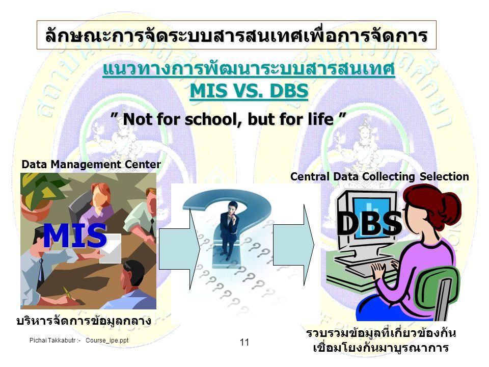 DBS MIS ลักษณะการจัดระบบสารสนเทศเพื่อการจัดการ