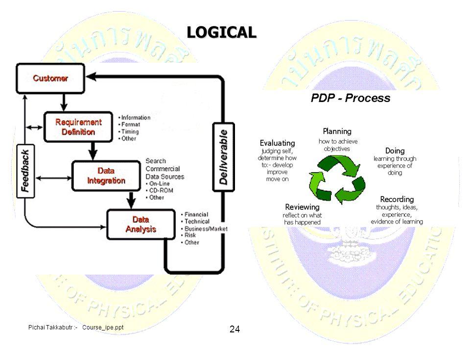 LOGICAL Pichai Takkabutr :- Course_ipe.ppt 24