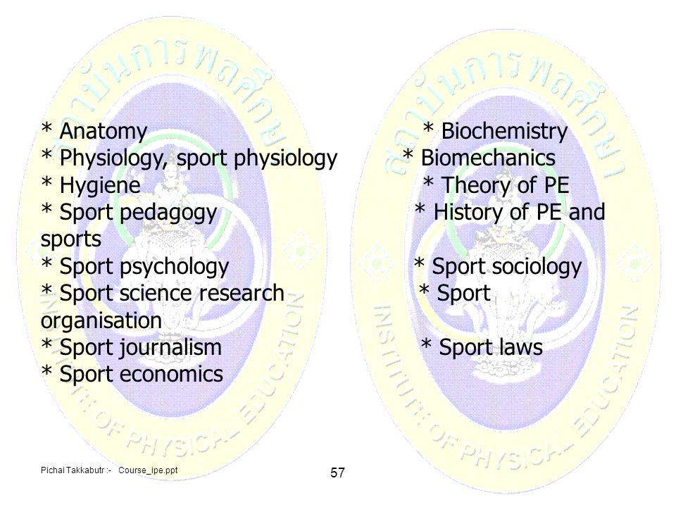 * Anatomy * Biochemistry * Physiology, sport physiology * Biomechanics