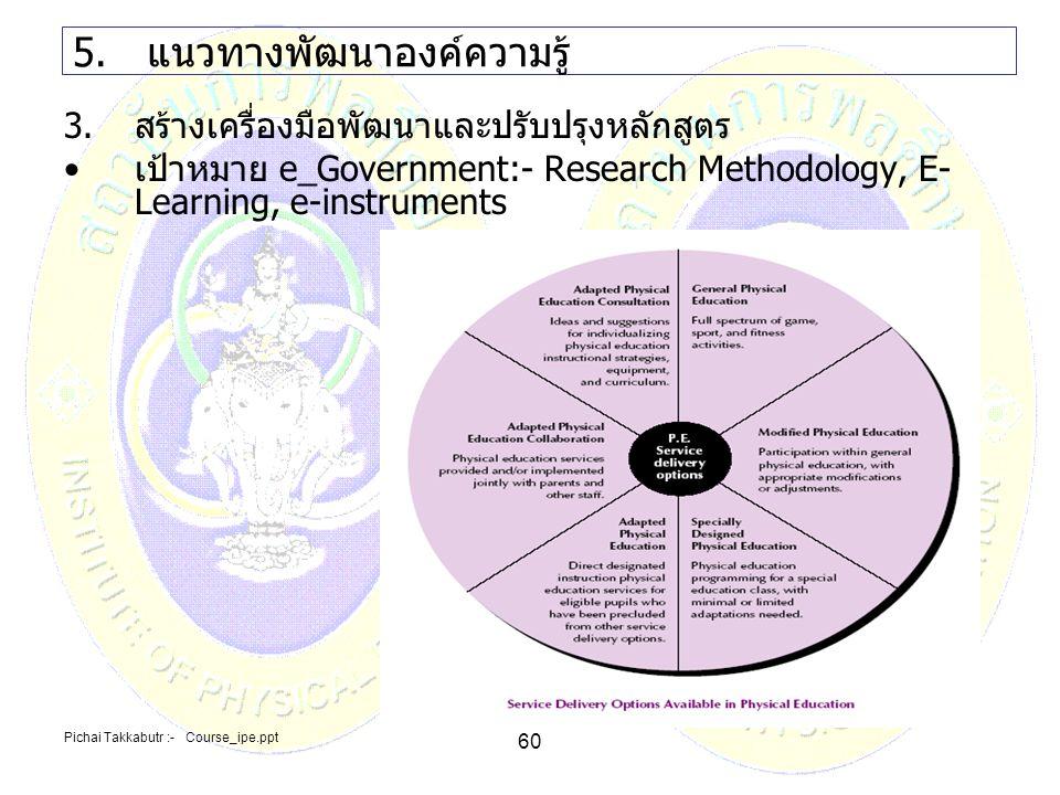 5. แนวทางพัฒนาองค์ความรู้