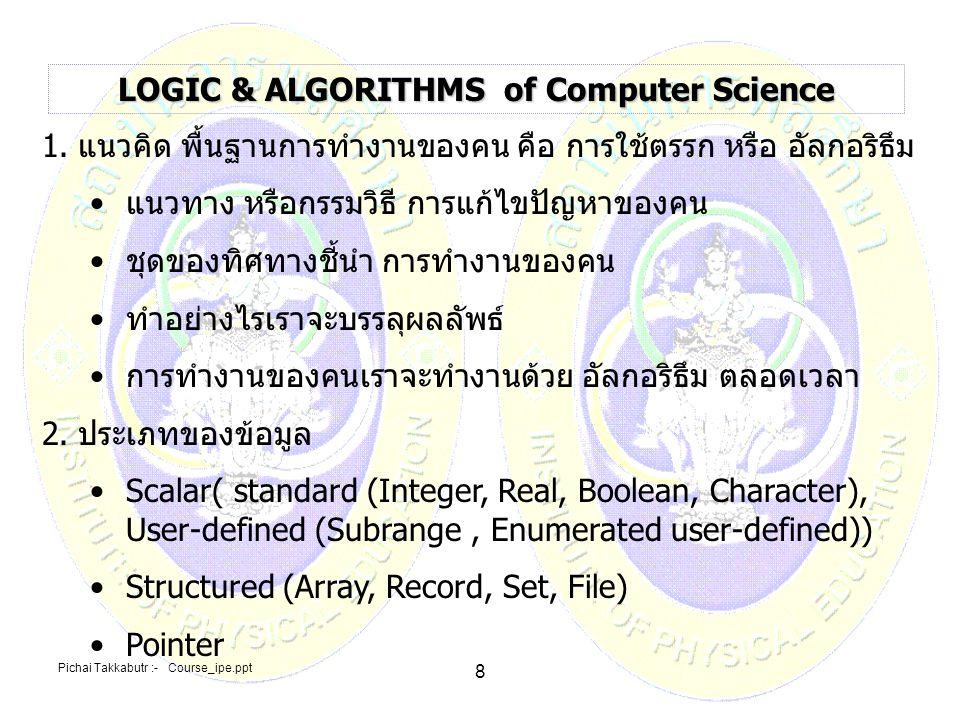 LOGIC & ALGORITHMS of Computer Science