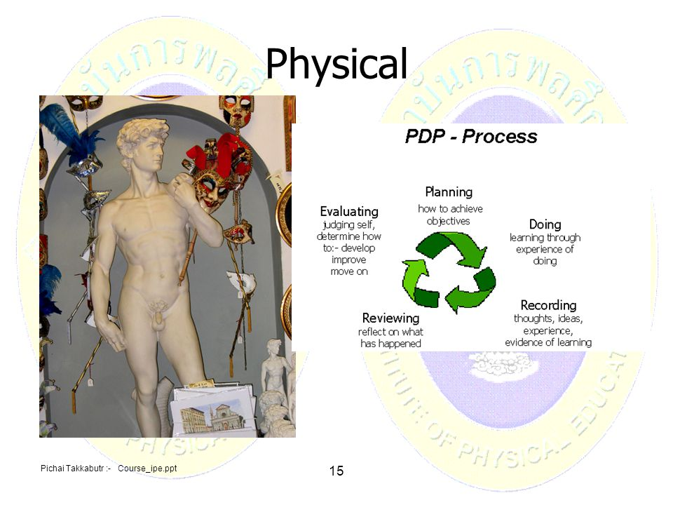 Physical Pichai Takkabutr :- Course_ipe.ppt 15