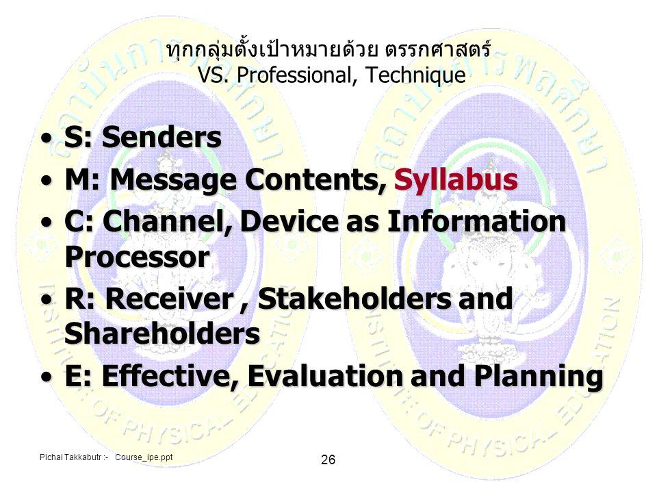 ทุกกลุ่มตั้งเป้าหมายด้วย ตรรกศาสตร์ VS. Professional, Technique