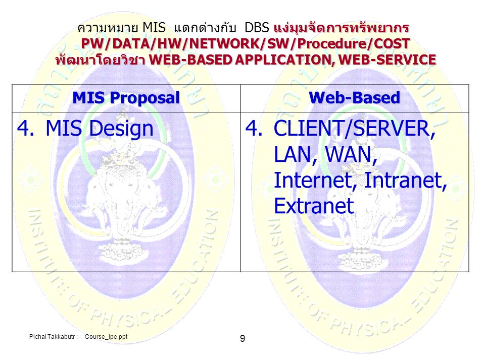 CLIENT/SERVER, LAN, WAN, Internet, Intranet, Extranet