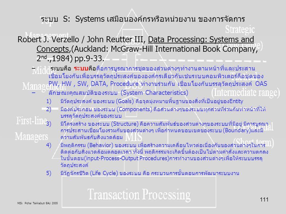 ระบบ S: Systems เสมือนองค์กรหรือหน่วยงาน ของการจัดการ