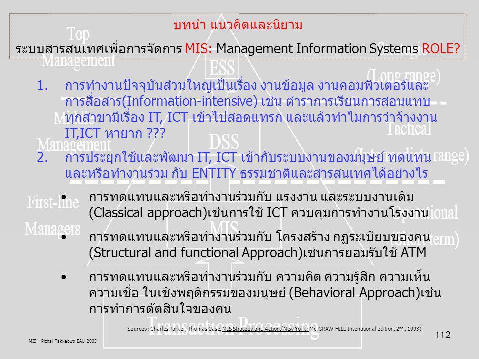 ระบบสารสนเทศเพื่อการจัดการ MIS: Management Information Systems ROLE