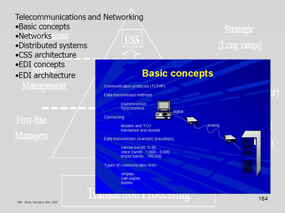 Telecommunications and Networking Basic concepts Networks
