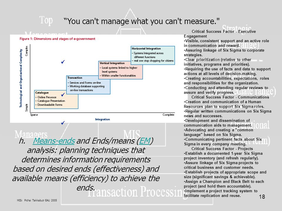 You can t manage what you can t measure.