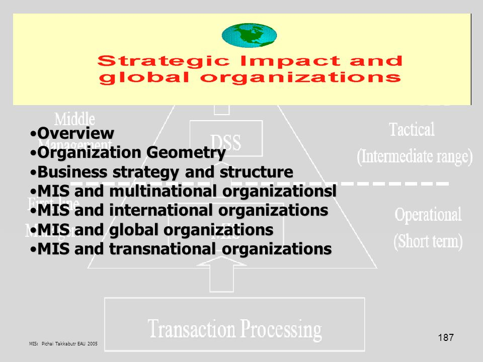 Organization Geometry Business strategy and structure