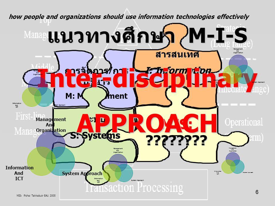 Inter-disciplinary APPROACH