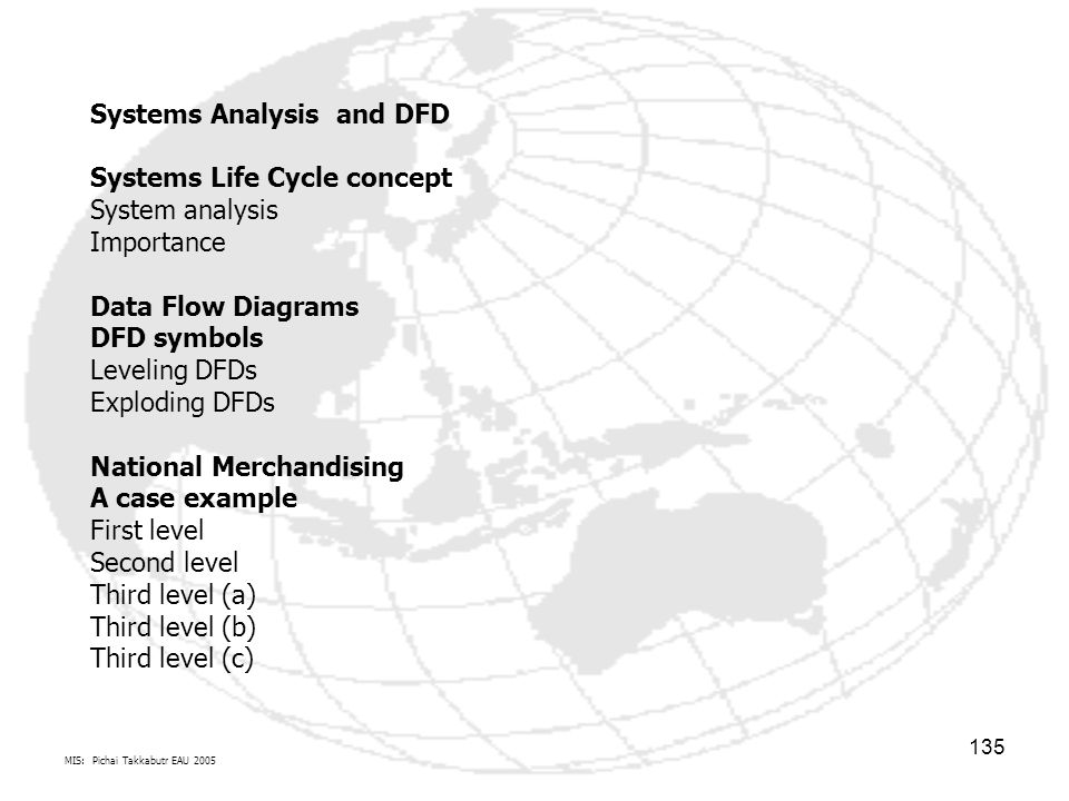 Systems Analysis and DFD Systems Life Cycle concept System analysis