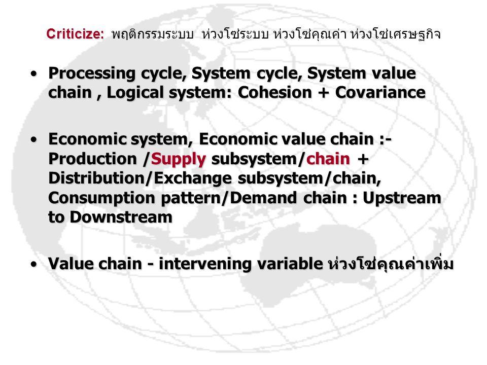 Criticize: พฤติกรรมระบบ ห่วงโซ่ระบบ ห่วงโซ่คุณค่า ห่วงโซ่เศรษฐกิจ
