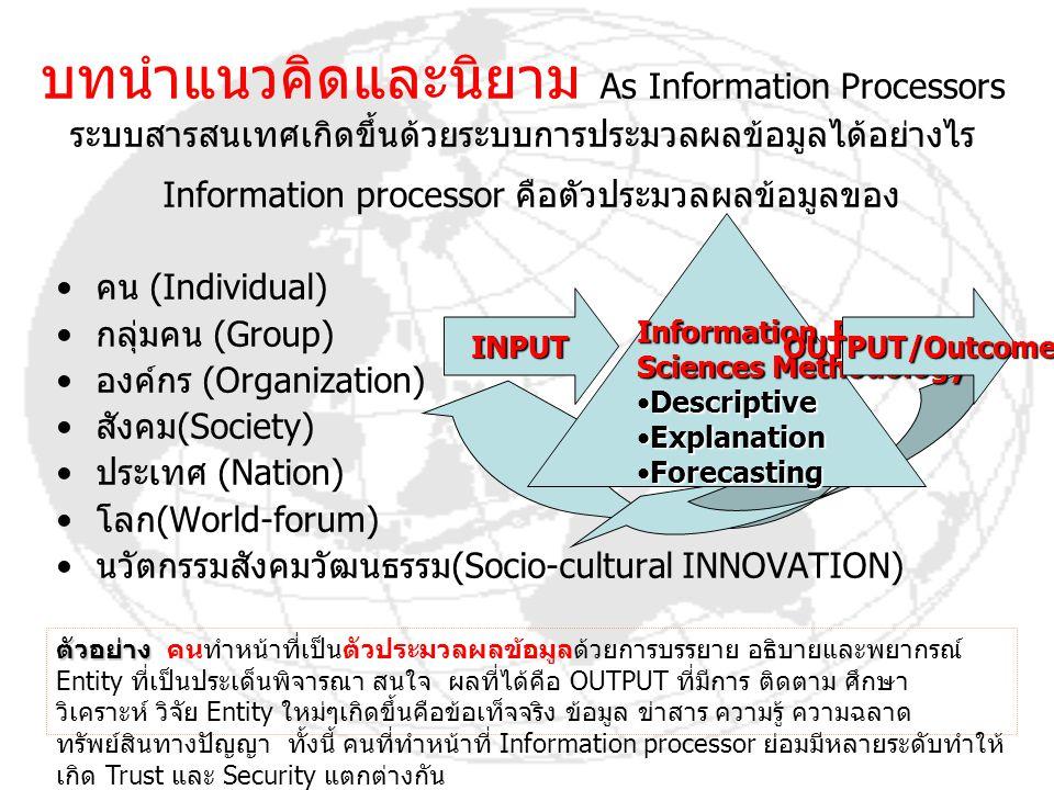 Information processor คือตัวประมวลผลข้อมูลของ