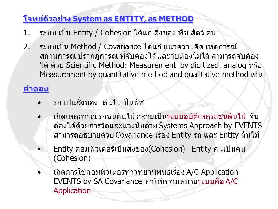 โจทย์ตัวอย่าง System as ENTITY, as METHOD