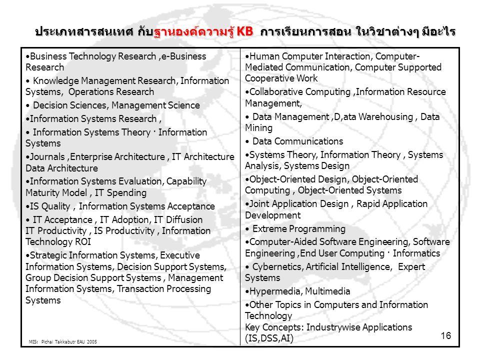 ประเภทสารสนเทศ กับฐานองค์ความรู้ KB การเรียนการสอน ในวิชาต่างๆ มีอะไร