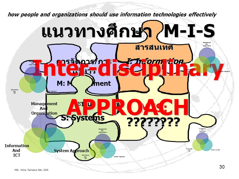 Inter-disciplinary APPROACH