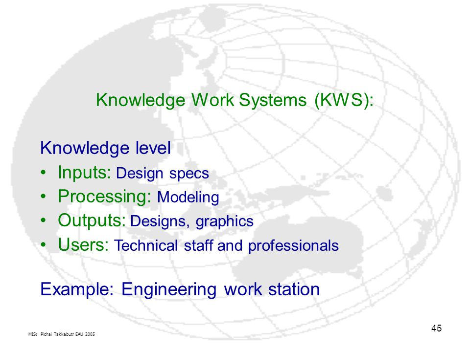 Knowledge Work Systems (KWS):