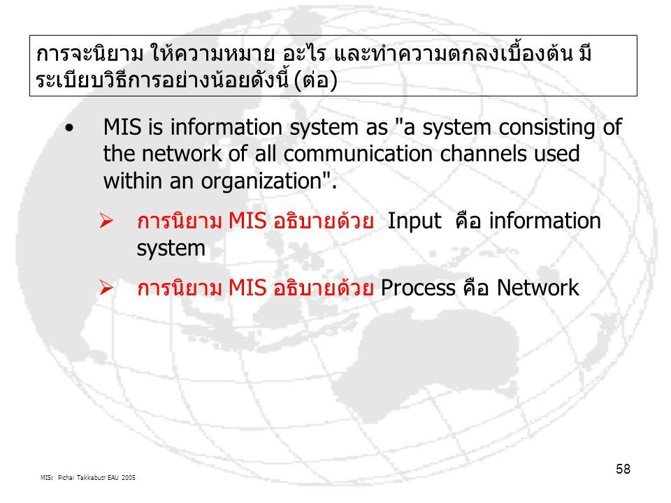 การนิยาม MIS อธิบายด้วย Input คือ information system