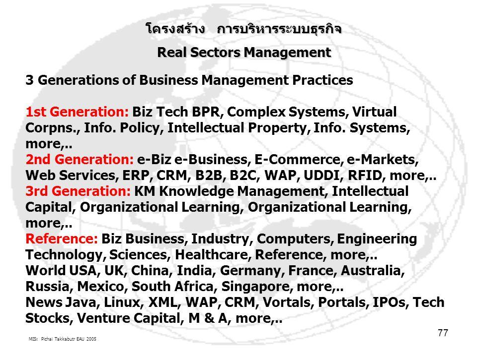 โครงสร้าง การบริหารระบบธุรกิจ Real Sectors Management