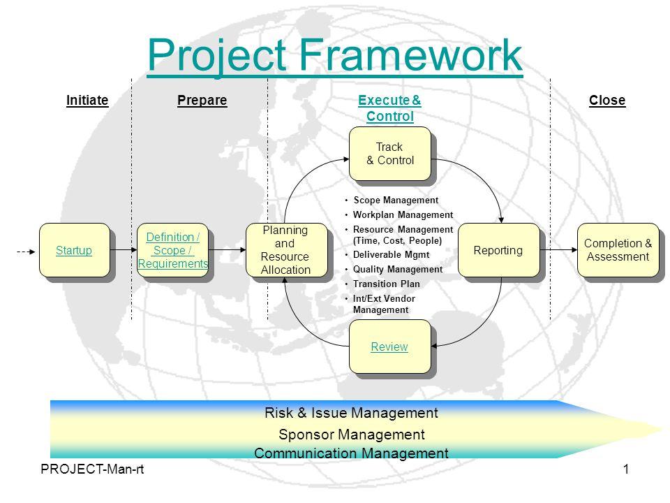 Project Framework Risk & Issue Management Sponsor Management
