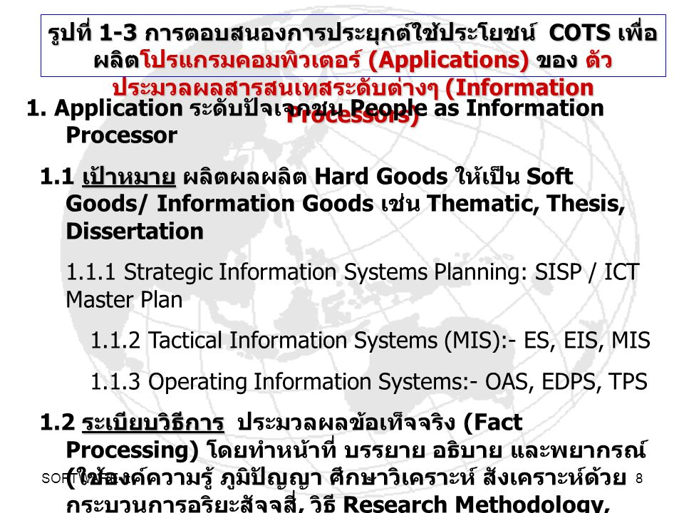 1. Application ระดับปัจเจกชน People as Information Processor