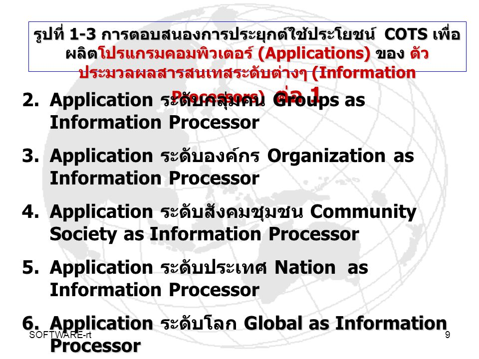 Application ระดับกลุ่มคน Groups as Information Processor