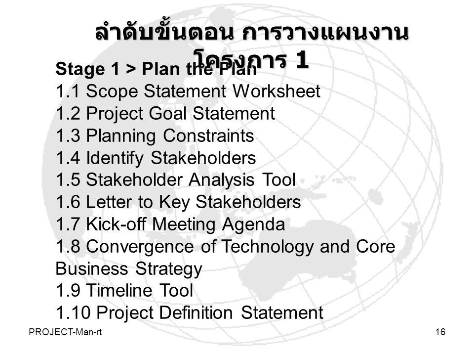 ลำดับขั้นตอน การวางแผนงานโครงการ 1