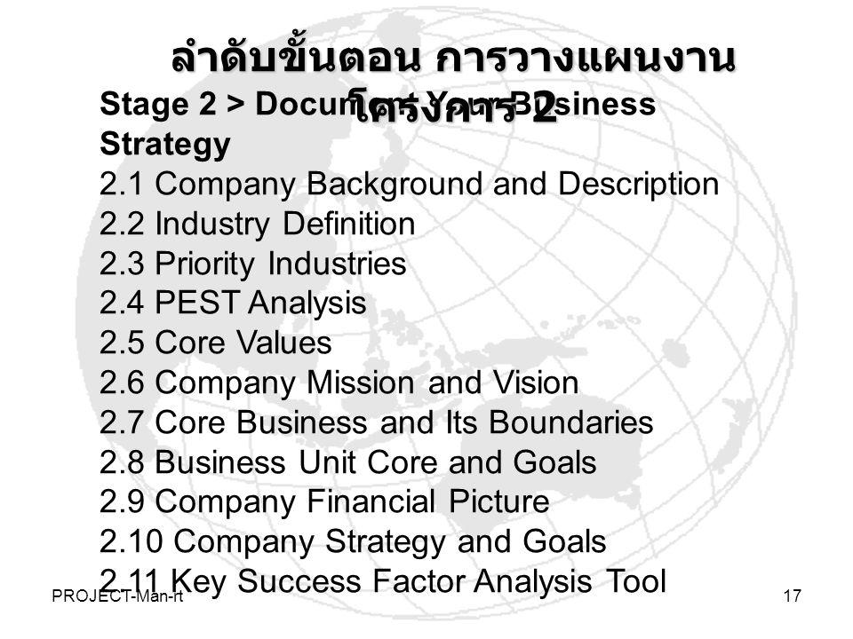 ลำดับขั้นตอน การวางแผนงานโครงการ 2
