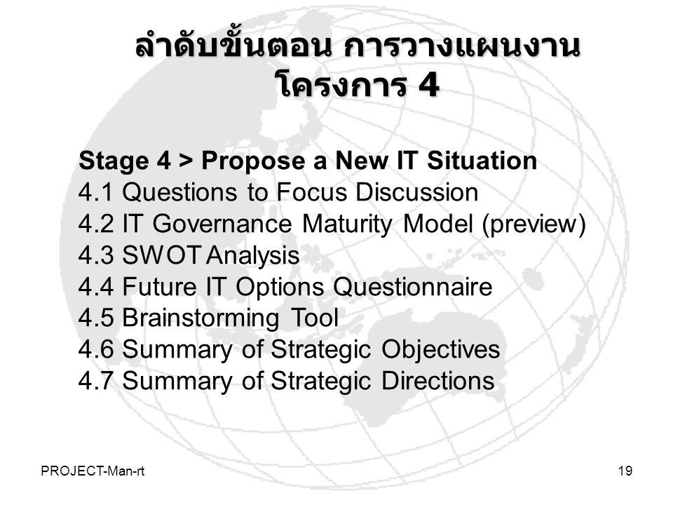 ลำดับขั้นตอน การวางแผนงานโครงการ 4