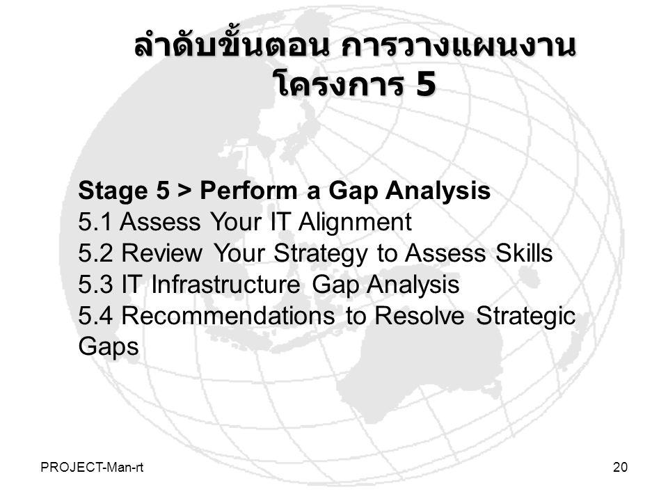 ลำดับขั้นตอน การวางแผนงานโครงการ 5