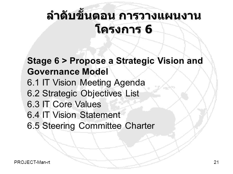 ลำดับขั้นตอน การวางแผนงานโครงการ 6