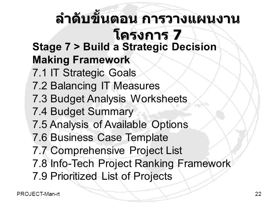 ลำดับขั้นตอน การวางแผนงานโครงการ 7