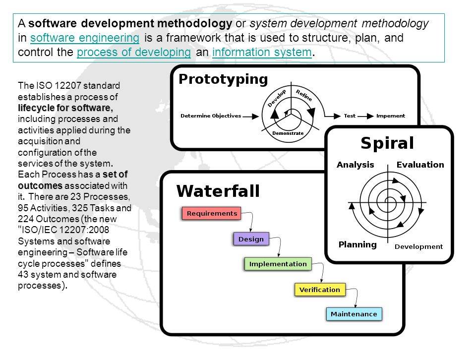 A software development methodology or system development methodology in software engineering is a framework that is used to structure, plan, and control the process of developing an information system.